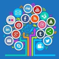 Social Media Integration on Your Website